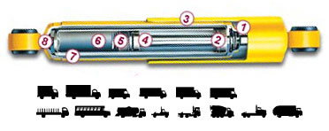 Monroe Magnum 70 Series Shocks